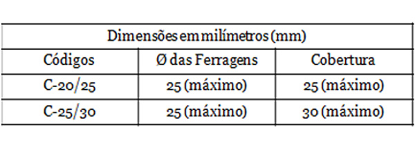 C20-25-30-medidas