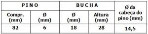 LPB6-img-tabela