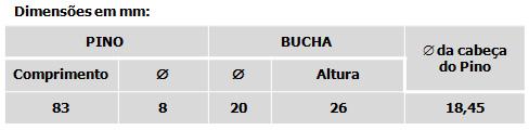 pino-bucha-8-tabela